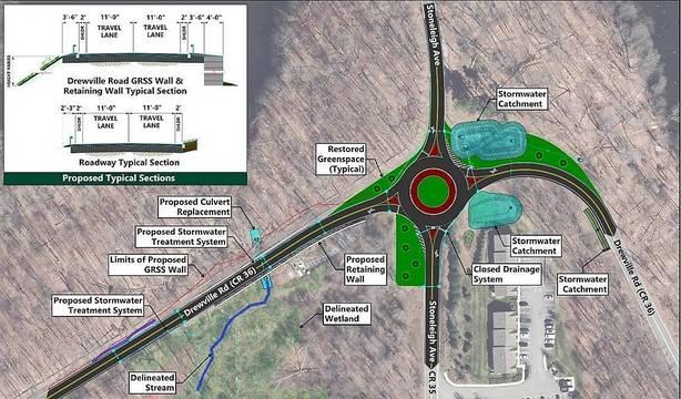 Top story 0ce11e535c016b36b48e roundabout plan  2
