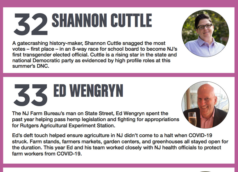 Shannon Cuttle2020InsiderOut100.png