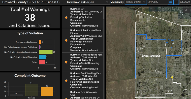 Sunday Report: Coral Springs Businesses Issued Warnings For Coronavirus Violations