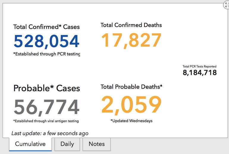 South Orange and Maplewood Coronavirus Cases Continue Soaring