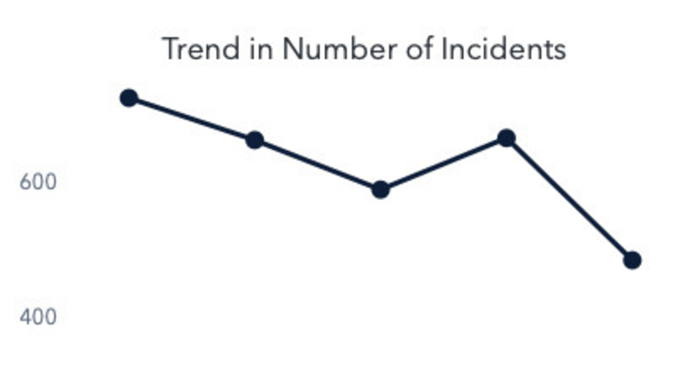 Roselle/Roselle Park Police Used Force in 10 Incidents Since October, Based on New Jersey AG Data