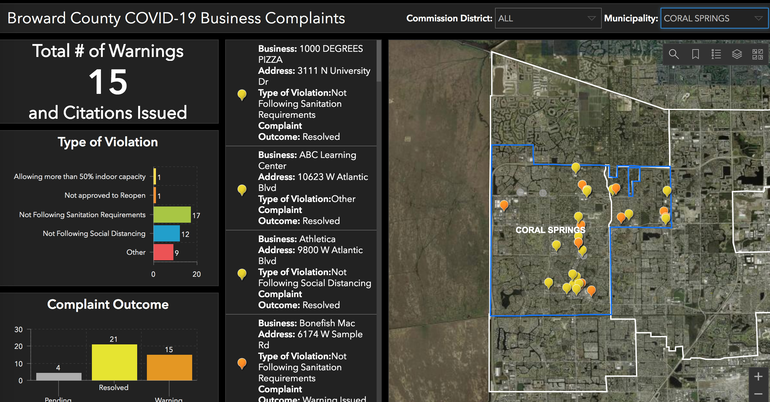Wednesday Update: Coral Springs Businesses Issued Warnings For Coronavirus Violations