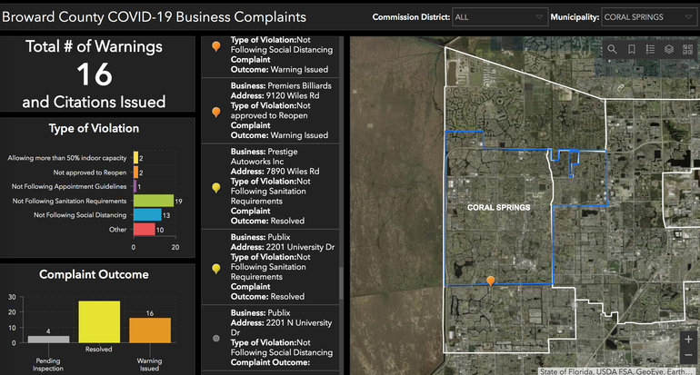 Saturday Update: Coral Springs Businesses Issued Warnings For Coronavirus Violations