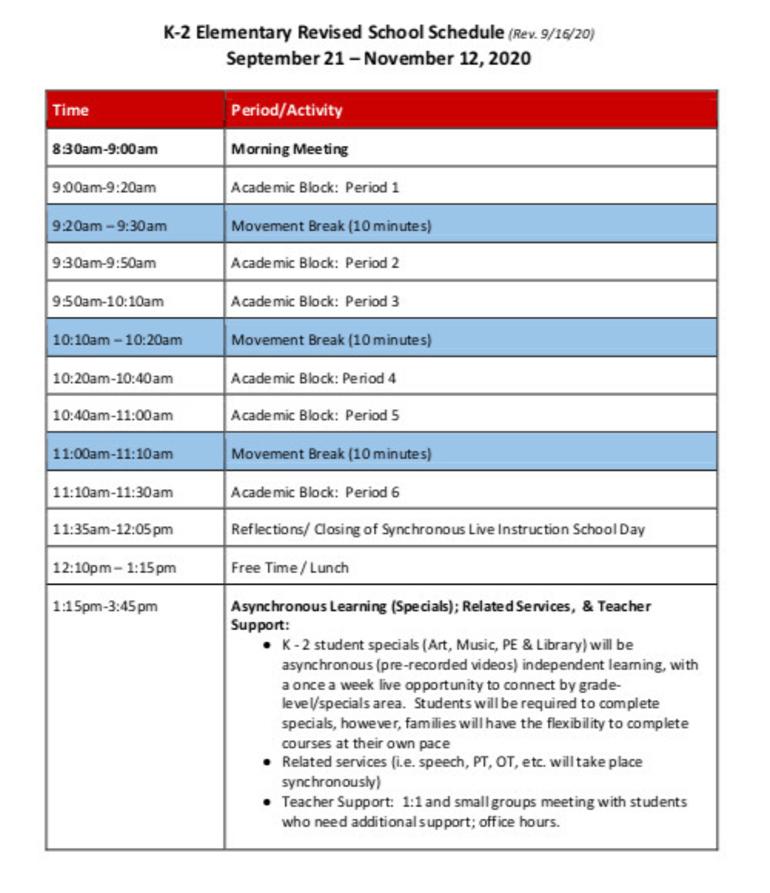 New Schedule K-2