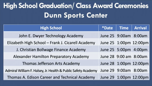 High School Graduations Have Been Moved Inside. Here's What We Know About The New Ceremonies.