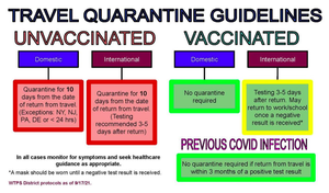 Understanding the Wayne Schools Travel Restrictions for Vaccinated and Unvaccinated Individuals