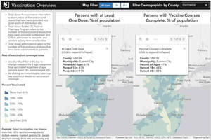 State's COVID Dashboard Now Includes Vaccination Data by Town