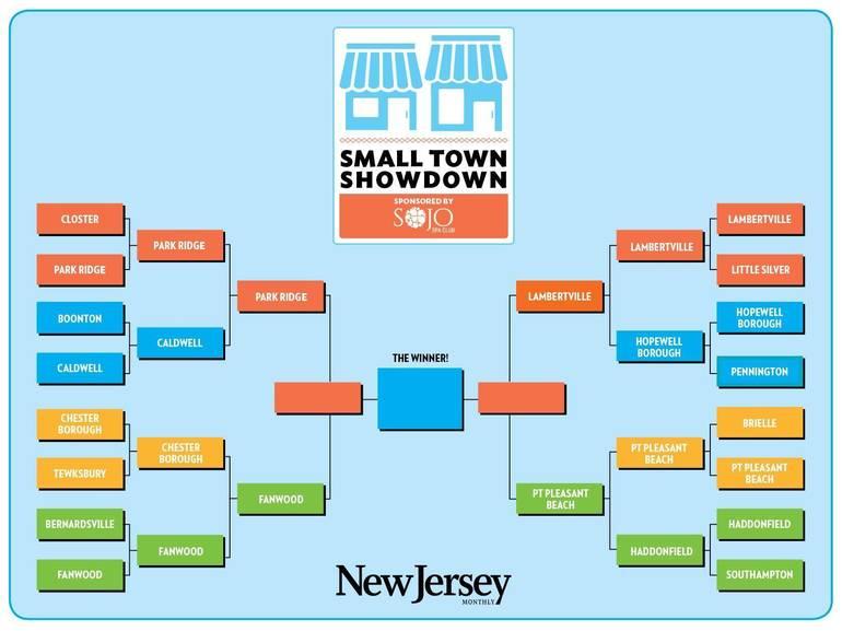 SMALL-TOWN-BRACKET-week-3.jpg
