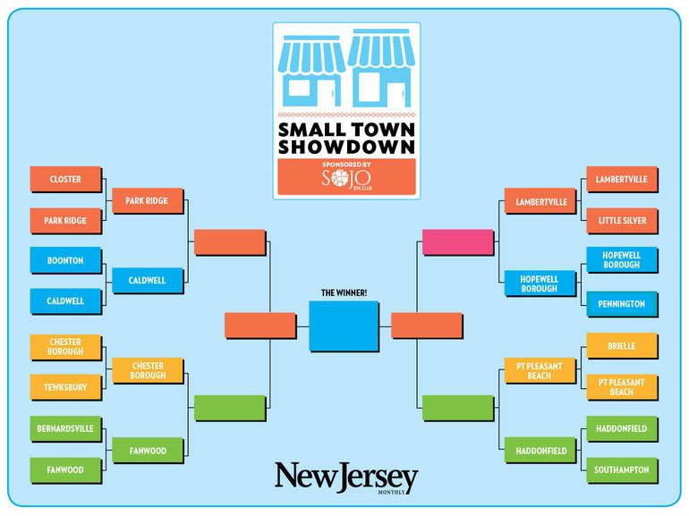 SMALL-TOWN-BRACKET-week-2.jpg