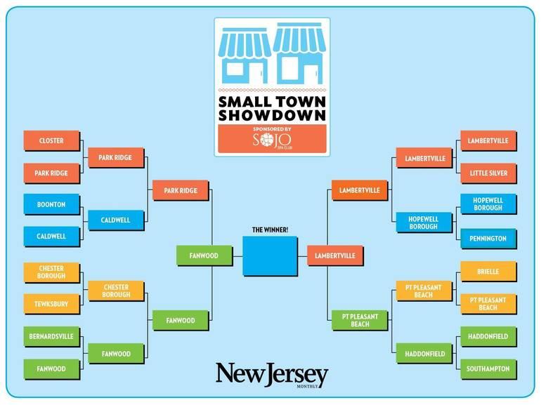 SMALL-TOWN-BRACKET-week-4.jpg