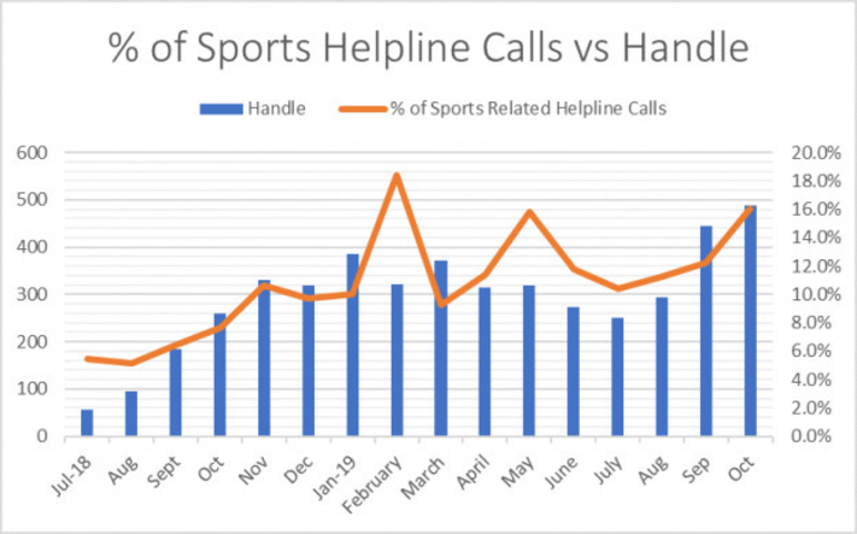 sports_helpline_graph-624x389.png