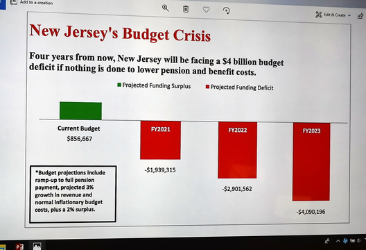 Top story 9fd0ae94a4f2bf883772 spbudget nj budget crisis