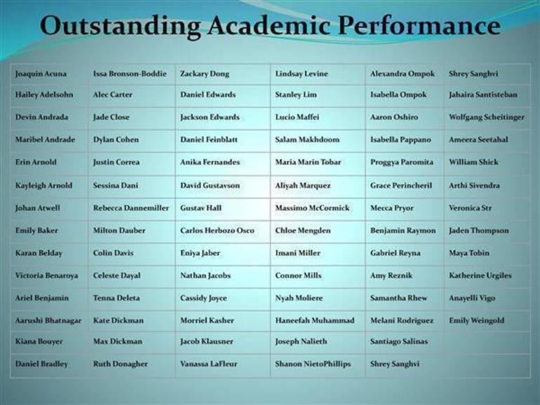Student Recognition AP Recognition 2020.jpg