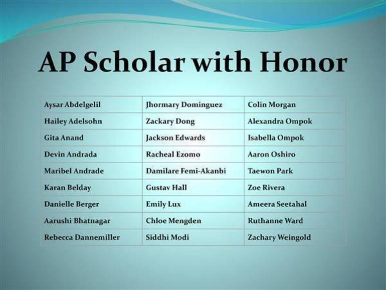 Student Recognition AP Recognition 2020-3.jpg