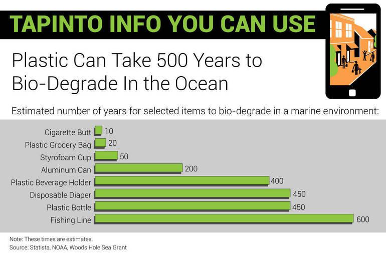 TAP-Plastics-Graphic.jpg