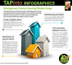 Carousel image bbf18c10292e2fde3224 tap info graphic montco housing