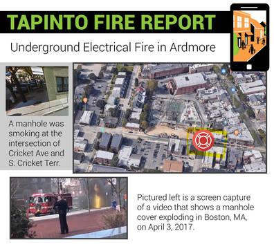 Top story 9e737e8287d6968cbd4d tap manhole cover fire