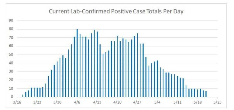 Township COVID-19 cases, charted.jpg