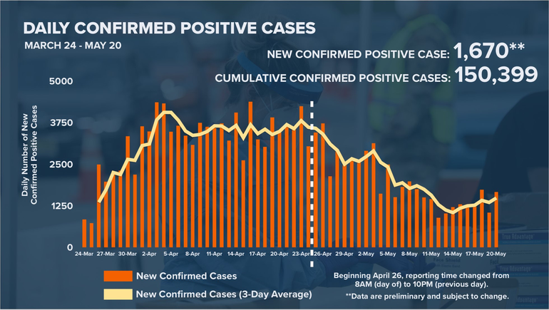 total cases 05-20-20.png