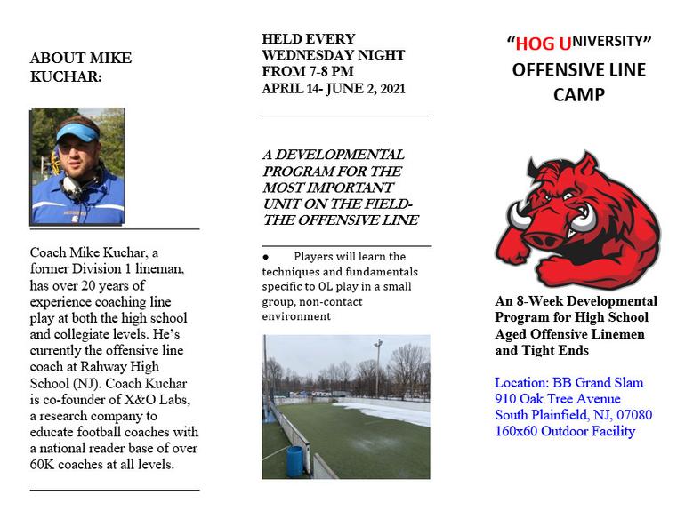 HOG University Offensive Line Camp