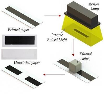 Top story a268af3040044ff8bfc4 unprinting v1