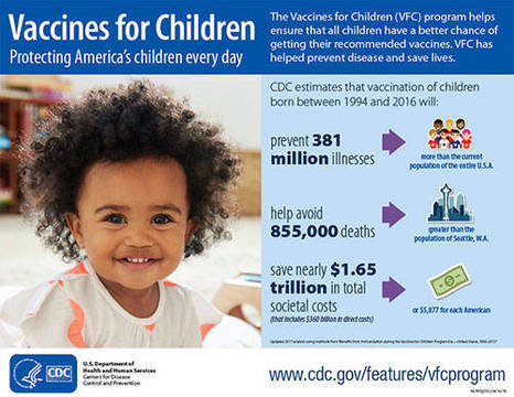 Top story 9706ebc1ffb9fea02161 vaccines for children infographic