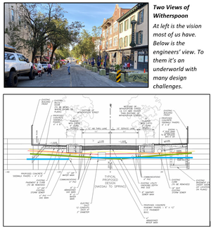Tweaks, But no Major Changes, Likely for Witherspoon Street Redesign