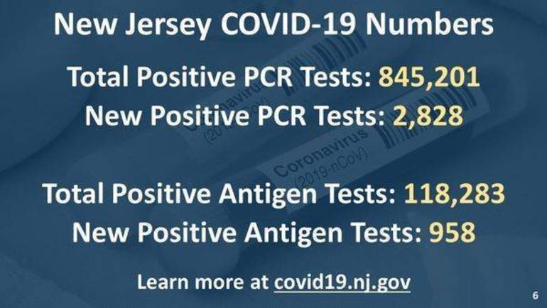April 14 COVID-19 Update: 8  New Cases in Madison
