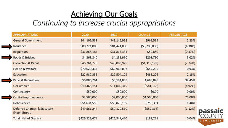 2020 Budget Presentation_Page_10.png