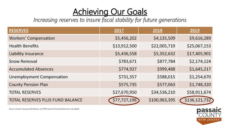 2020 Budget Presentation_Page_12.png