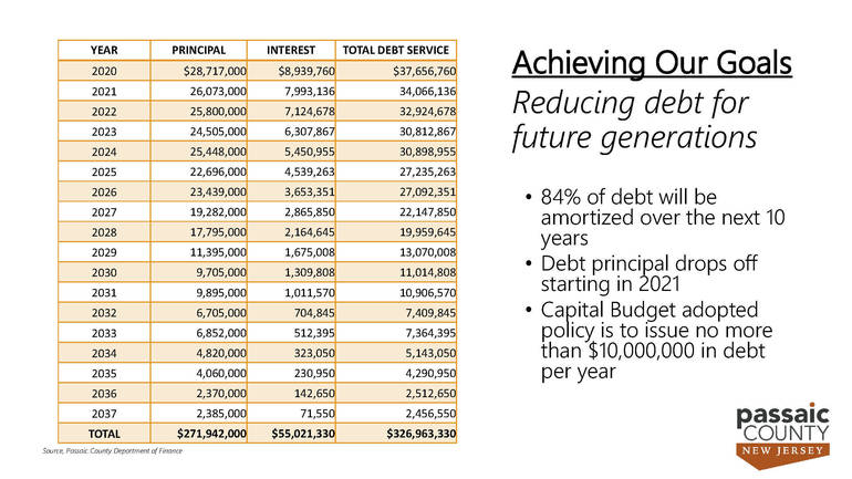 2020 Budget Presentation_Page_15.png