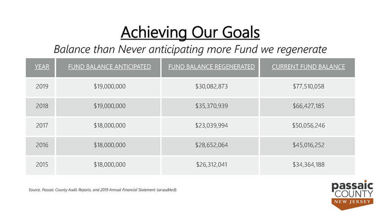 2020 Budget Presentation_Page_13.png