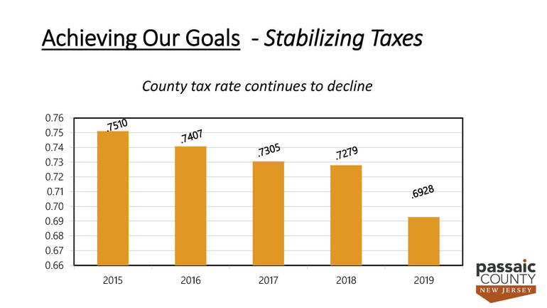 2020 Budget Presentation_Page_09.png