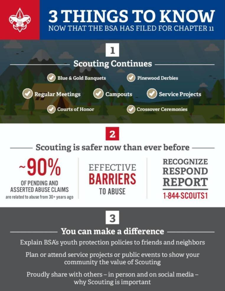 3 Things To Know Infographic-page-001 (1).jpg
