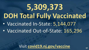 Carousel image 1d011855460461740a91 ad4eec97b5e1e947cdae 8 2 fully vaxxed graphic
