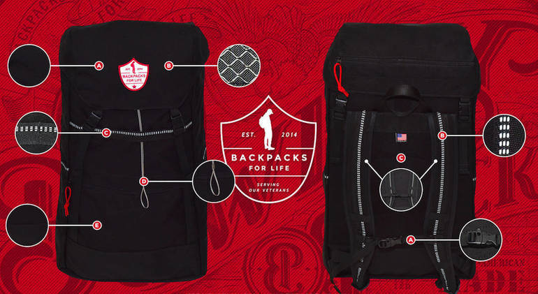 Backpack Features.png
