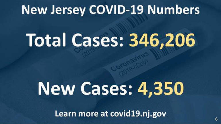 Murphy Updates COVID-19 Numbers, Updates Health Restrictions