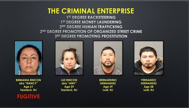 New Jersey Authorities Uncover International Human Trafficking and Prostitution Ring