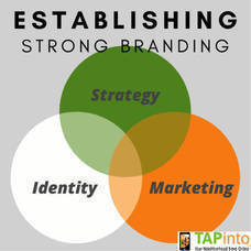 Looking to Market Your Business? TAPinto Has A Marketing Platform that Can Set You On The Path to Success