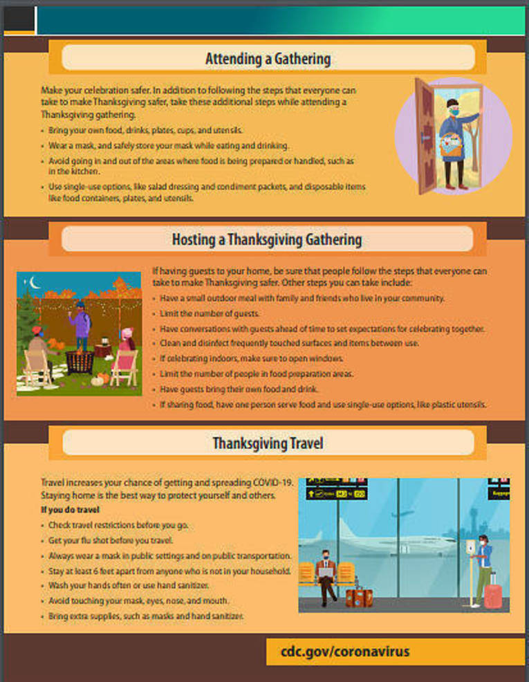 CDC Thanksgiving Guidelines page 2.png