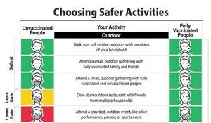 New CDC mask guidance