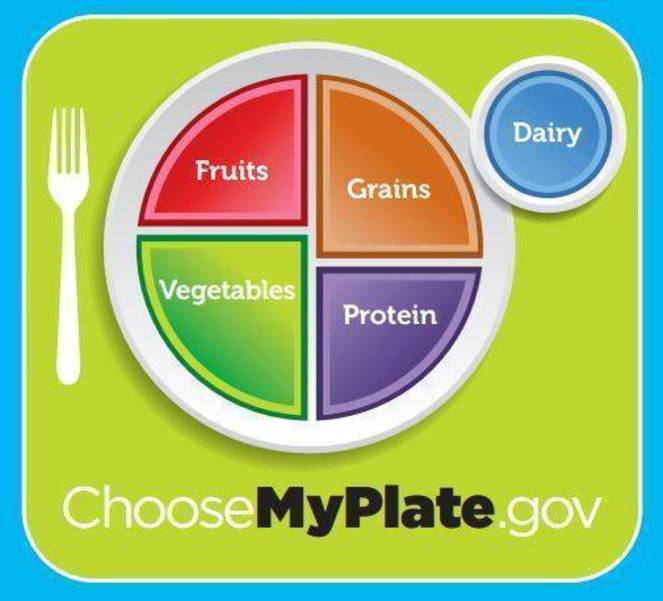 Choose My Plate.JPG