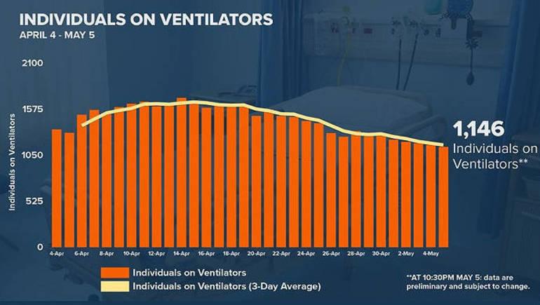 COVID Ventilators.png