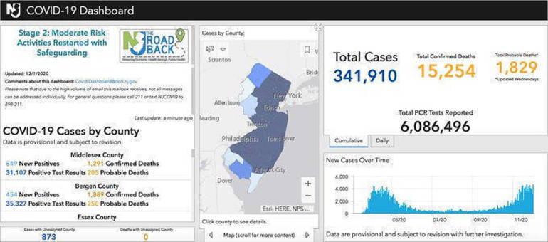 COVID cases dec 1.png