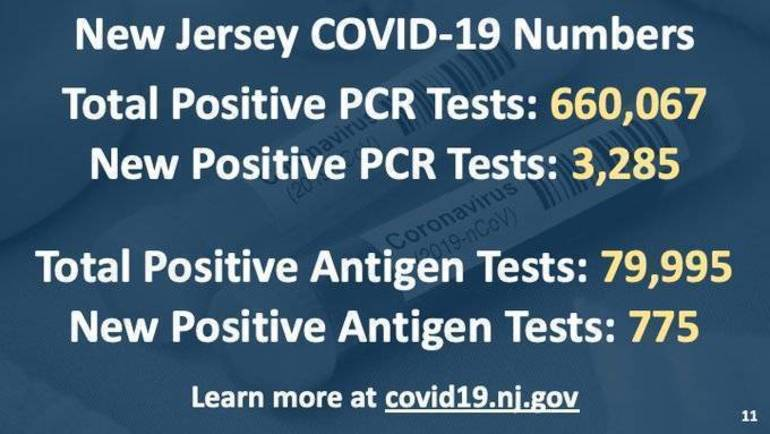Murphy Reports Latest COVID Figures, Announces Community-Based Vaccination Partnership for Underserved Communities