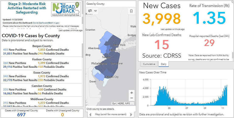 COVID Dashboard 11-22-20.png