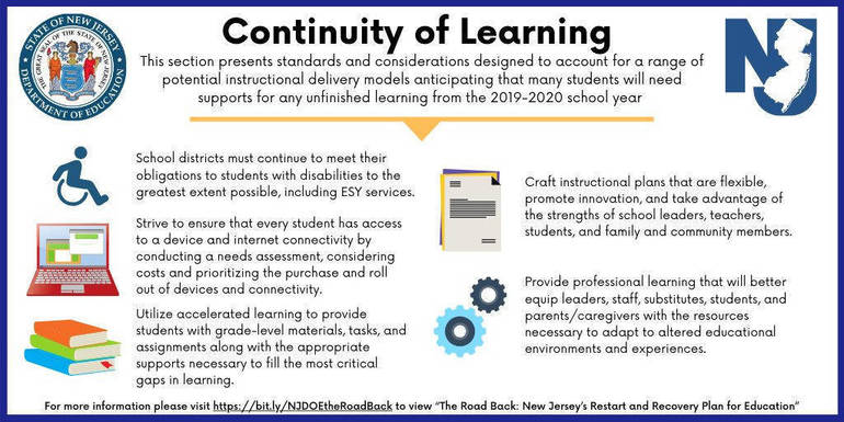 Continuity of Learning - 4.png