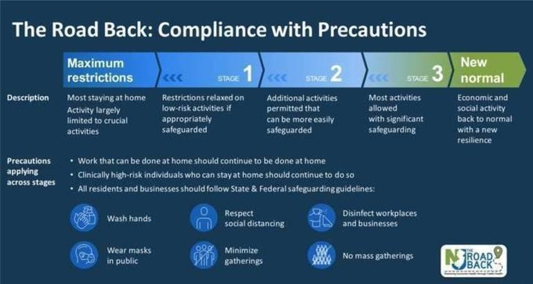 Compliance chart 6-1-20.jpg