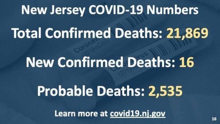 Livingston Seniors Urged to Take COVID-19 Impact Survey; State Expands Vaccine Eligibility