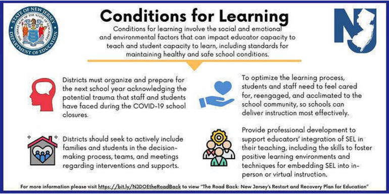 Conditions for Learning.png